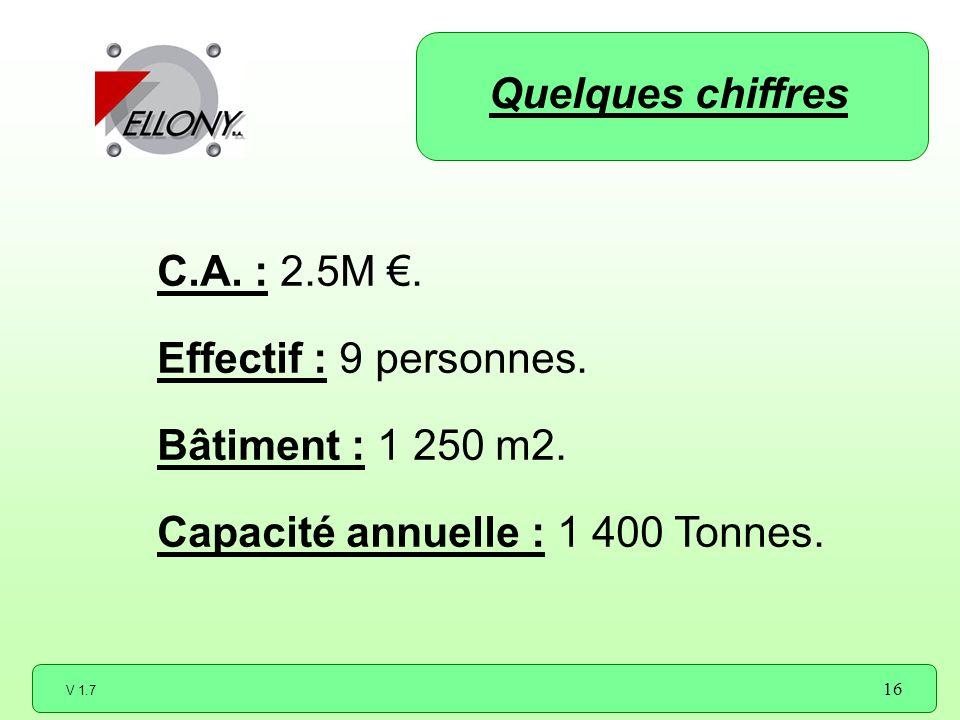 V 1.7 16 C.A. : 2.5M. Effectif : 9 personnes. Bâtiment : 1 250 m2. Capacité annuelle : 1 400 Tonnes. Quelques chiffres