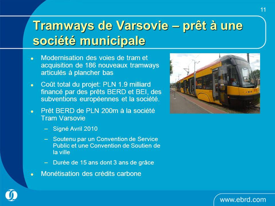 11 Tramways de Varsovie – prêt à une société municipale Modernisation des voies de tram et acquisition de 186 nouveaux tramways articulés à plancher b
