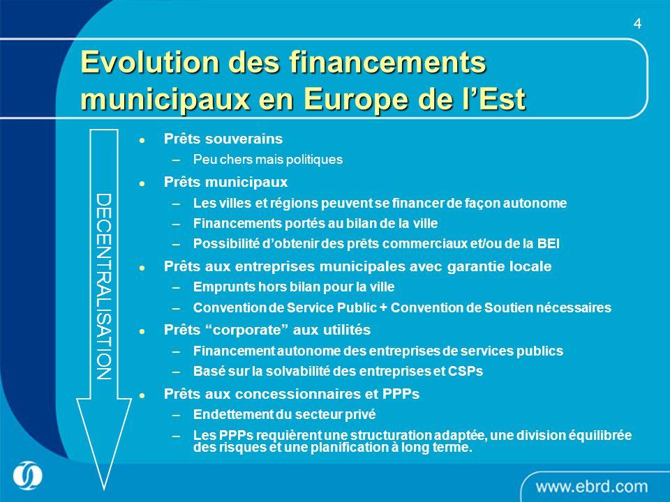 4 Evolution des financements municipaux en Europe de lEst Prêts souverains –Peu chers mais politiques Prêts municipaux –Les villes et régions peuvent