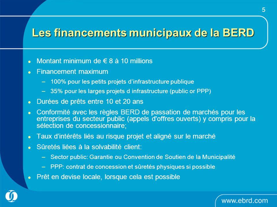 5 Les financements municipaux de la BERD Montant minimum de 8 à 10 millions Financement maximum –100% pour les petits projets dinfrastructure publique