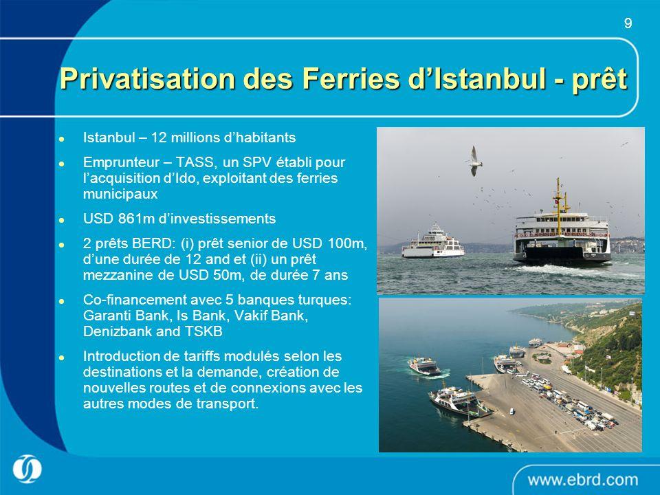 9 Privatisation des Ferries dIstanbul - prêt Istanbul – 12 millions dhabitants Emprunteur – TASS, un SPV établi pour lacquisition dIdo, exploitant des