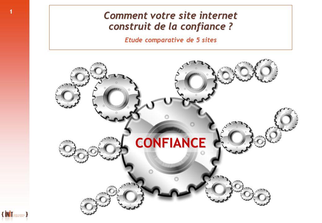 1 CONFIANCE Comment votre site internet construit de la confiance ? Etude comparative de 5 sites