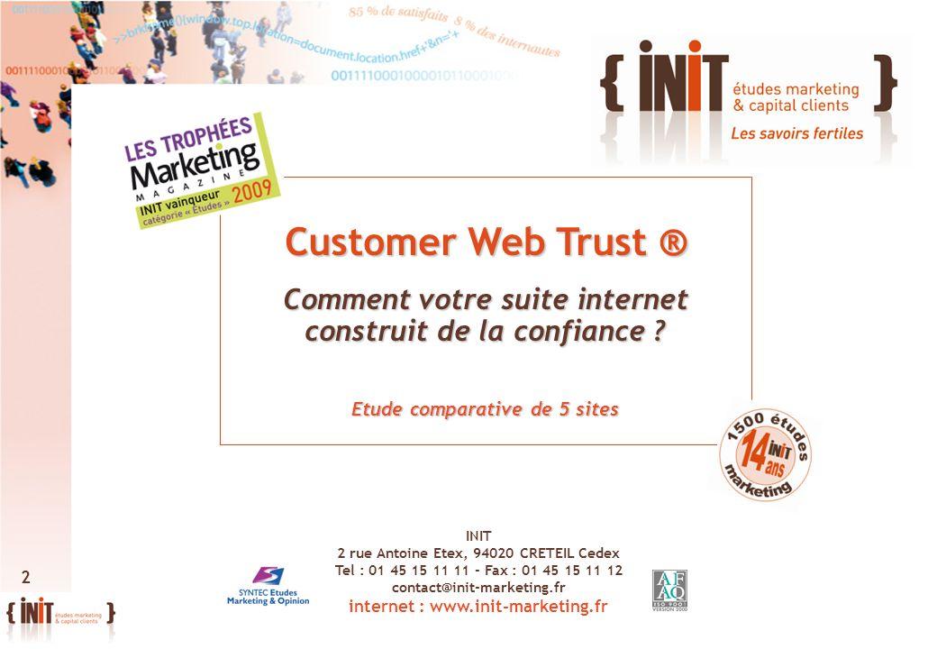 2 INIT 2 rue Antoine Etex, 94020 CRETEIL Cedex Tel : 01 45 15 11 11 - Fax : 01 45 15 11 12 contact@init-marketing.fr internet : www.init-marketing.fr