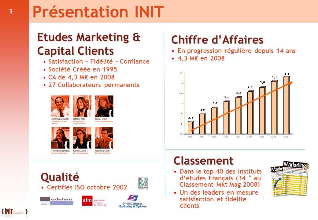 3 Etudes Marketing & Capital Clients Satisfaction – Fidélité – Confiance Société Créée en 1995 CA de 4,3 M en 2008 27 Collaborateurs permanents Présen