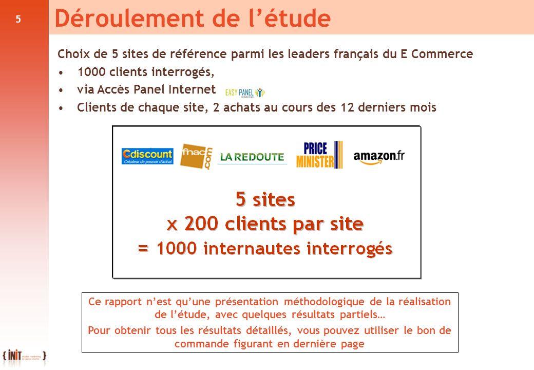 5 Déroulement de létude Choix de 5 sites de référence parmi les leaders français du E Commerce 1000 clients interrogés, via Accès Panel Internet Clien