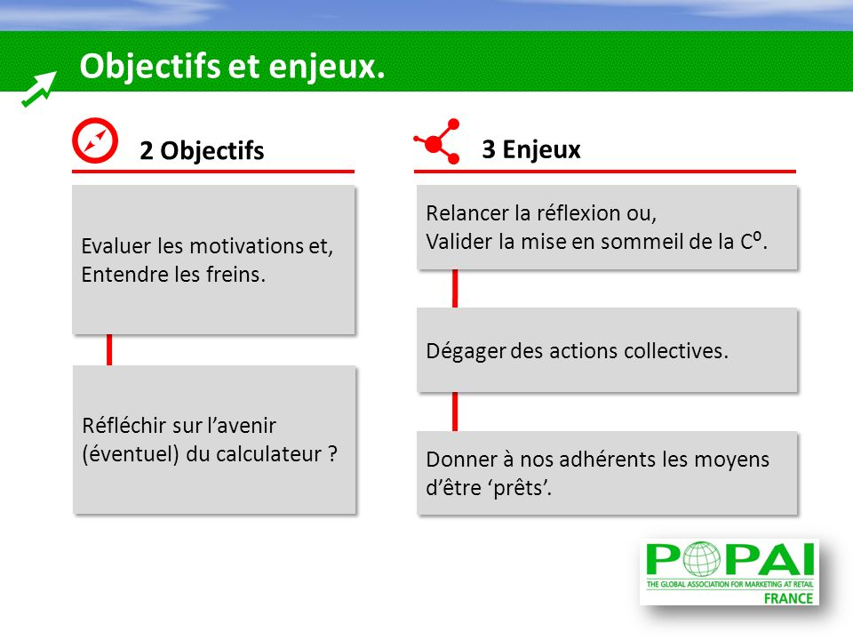 Objectifs et enjeux. 2 Objectifs 3 Enjeux Evaluer les motivations et, Entendre les freins. Evaluer les motivations et, Entendre les freins. Réfléchir