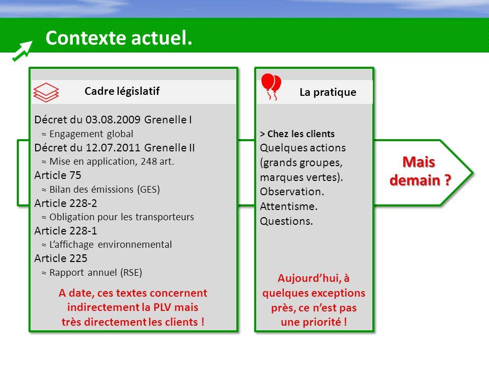 Contexte actuel. Décret du 03.08.2009 Grenelle I Engagement global Décret du 12.07.2011 Grenelle II Mise en application, 248 art. Article 75 Bilan des
