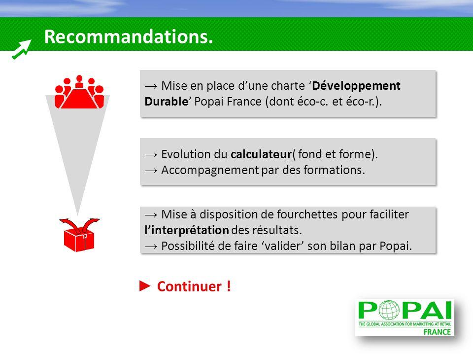 Recommandations. Mise en place dune charte Développement Durable Popai France (dont éco-c. et éco-r.). Evolution du calculateur( fond et forme). Accom