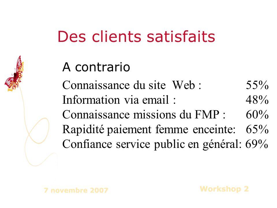 A contrario Connaissance du site Web : 55% Information via email : 48% Connaissance missions du FMP : 60% Rapidité paiement femme enceinte: 65% Confiance service public en général: 69% Des clients satisfaits