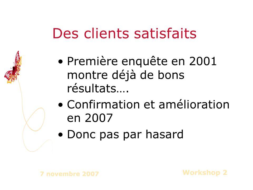 Première enquête en 2001 montre déjà de bons résultats….
