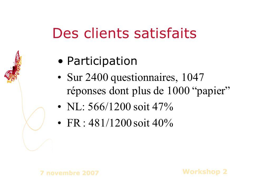 Participation Sur 2400 questionnaires, 1047 réponses dont plus de 1000 papier NL: 566/1200soit 47% FR: 481/1200soit 40% Des clients satisfaits