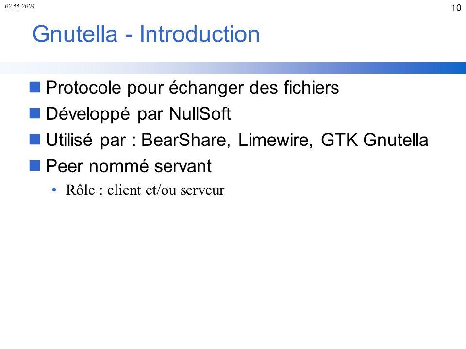 02.11.2004 10 Gnutella - Introduction nProtocole pour échanger des fichiers nDéveloppé par NullSoft nUtilisé par : BearShare, Limewire, GTK Gnutella n