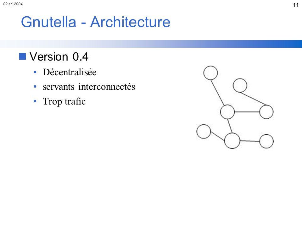 02.11.2004 11 Gnutella - Architecture nVersion 0.4 Décentralisée servants interconnectés Trop trafic