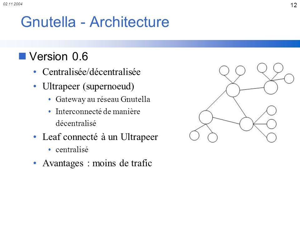 02.11.2004 12 Gnutella - Architecture nVersion 0.6 Centralisée/décentralisée Ultrapeer (supernoeud) Gateway au réseau Gnutella Interconnecté de manièr