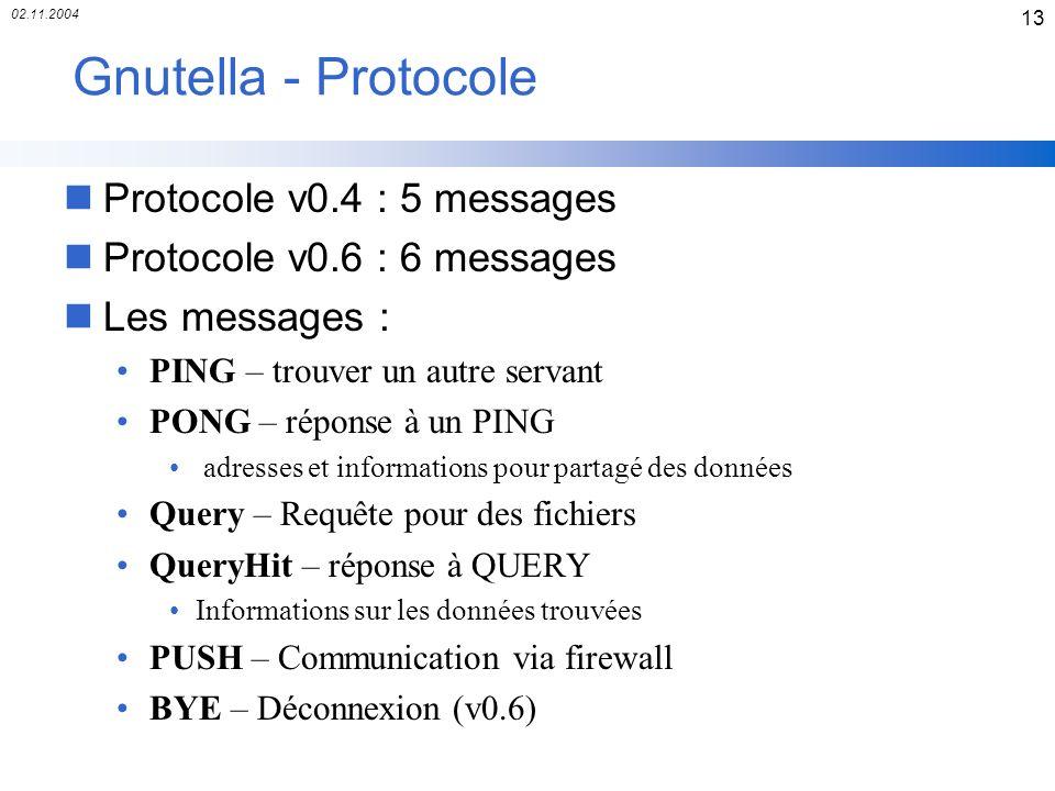 02.11.2004 13 Gnutella - Protocole nProtocole v0.4 : 5 messages nProtocole v0.6 : 6 messages nLes messages : PING – trouver un autre servant PONG – ré