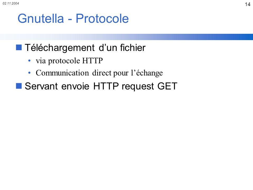 02.11.2004 14 Gnutella - Protocole nTéléchargement dun fichier via protocole HTTP Communication direct pour léchange nServant envoie HTTP request GET