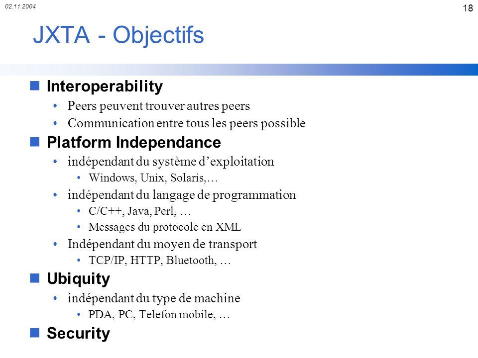 02.11.2004 18 JXTA - Objectifs nInteroperability Peers peuvent trouver autres peers Communication entre tous les peers possible nPlatform Independance