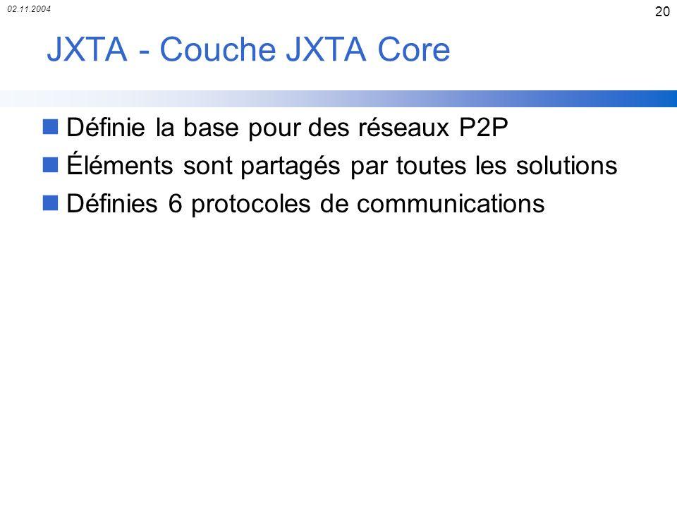 02.11.2004 20 JXTA - Couche JXTA Core nDéfinie la base pour des réseaux P2P nÉléments sont partagés par toutes les solutions nDéfinies 6 protocoles de