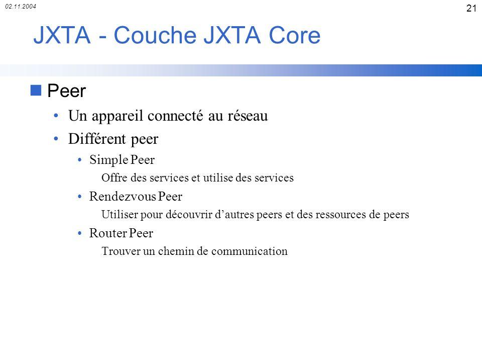02.11.2004 21 JXTA - Couche JXTA Core nPeer Un appareil connecté au réseau Différent peer Simple Peer Offre des services et utilise des services Rende