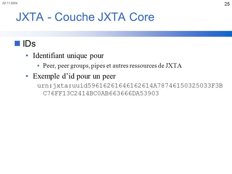 02.11.2004 25 JXTA - Couche JXTA Core nIDs Identifiant unique pour Peer, peer groups, pipes et autres ressources de JXTA Exemple did pour un peer urn:
