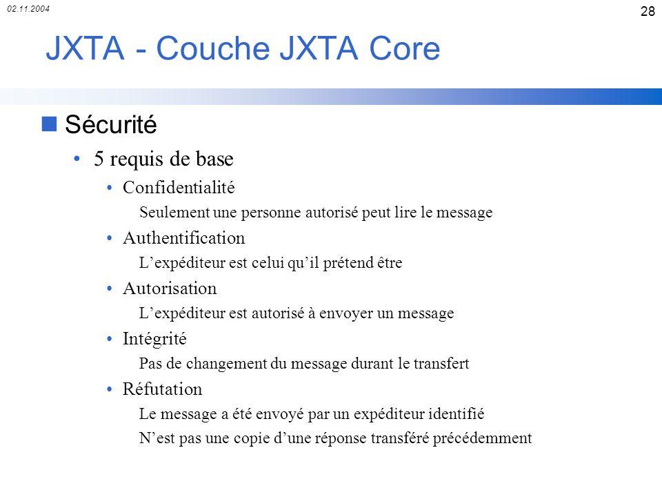 02.11.2004 28 JXTA - Couche JXTA Core nSécurité 5 requis de base Confidentialité Seulement une personne autorisé peut lire le message Authentification
