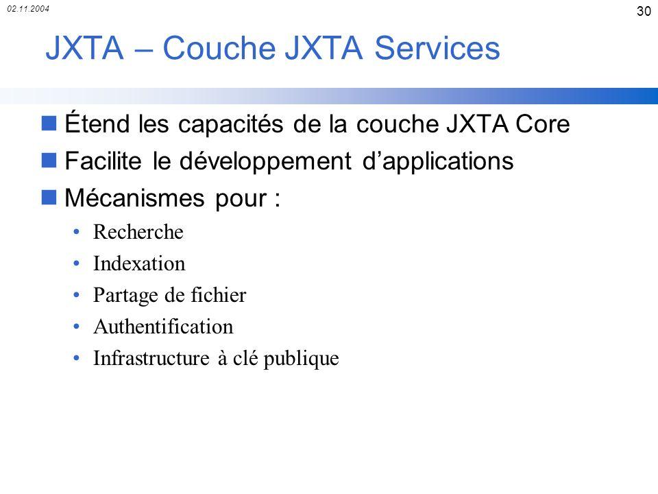 02.11.2004 30 JXTA – Couche JXTA Services nÉtend les capacités de la couche JXTA Core nFacilite le développement dapplications nMécanismes pour : Rech