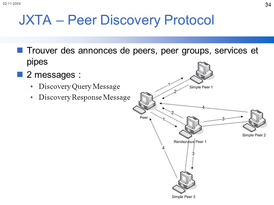 02.11.2004 34 JXTA – Peer Discovery Protocol nTrouver des annonces de peers, peer groups, services et pipes n2 messages : Discovery Query Message Discovery Response Message