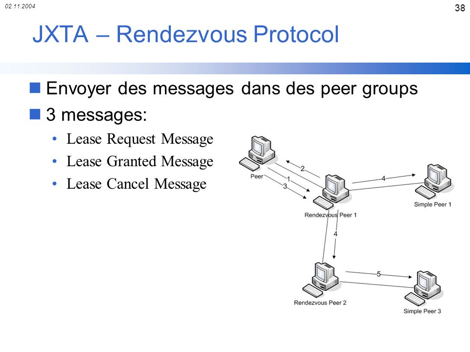 02.11.2004 38 JXTA – Rendezvous Protocol nEnvoyer des messages dans des peer groups n3 messages: Lease Request Message Lease Granted Message Lease Can