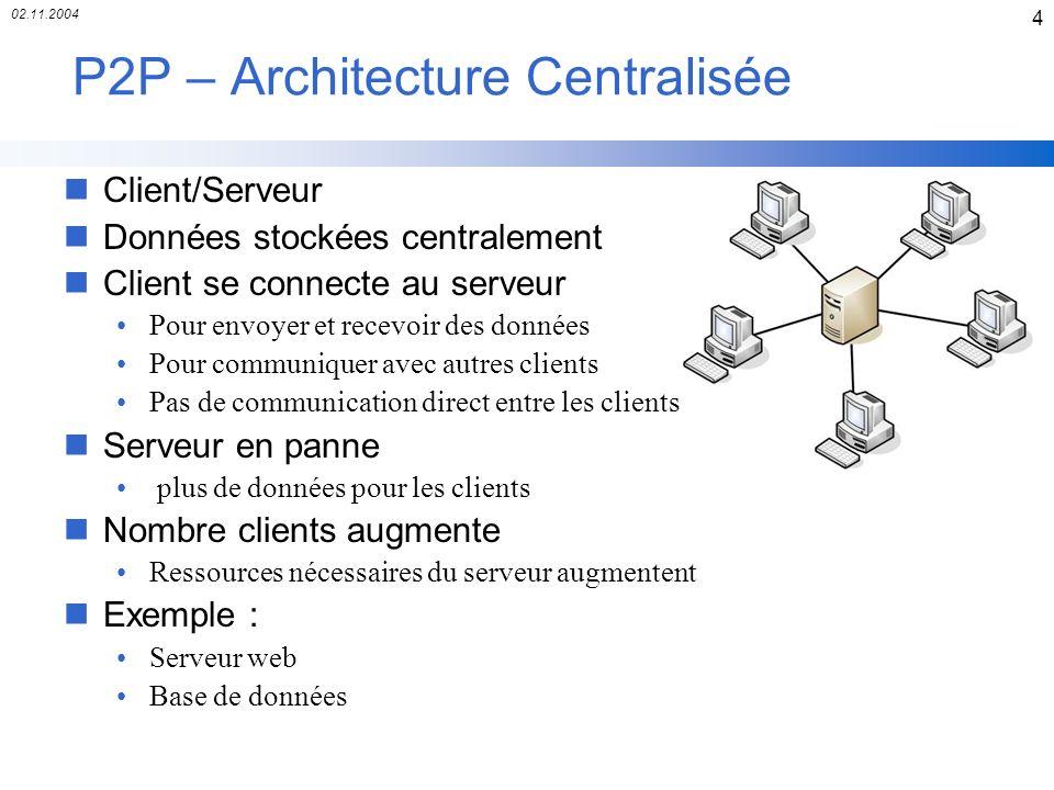 02.11.2004 4 P2P – Architecture Centralisée nClient/Serveur nDonnées stockées centralement nClient se connecte au serveur Pour envoyer et recevoir des