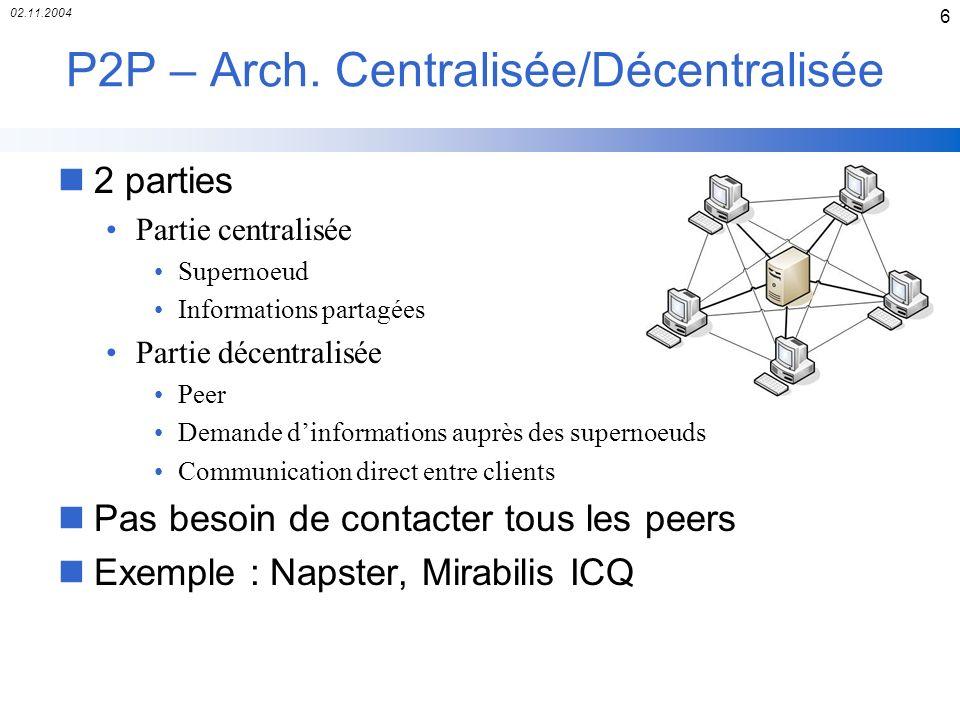 02.11.2004 6 P2P – Arch. Centralisée/Décentralisée n2 parties Partie centralisée Supernoeud Informations partagées Partie décentralisée Peer Demande d