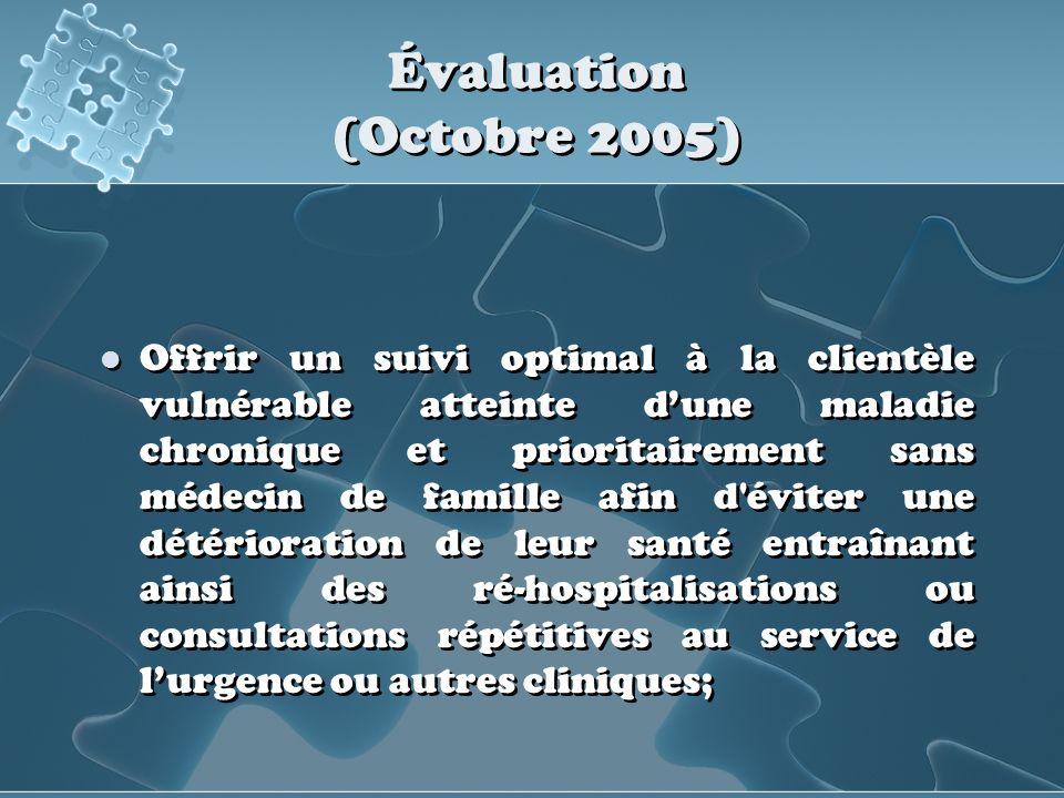 Évaluation (Octobre 2005) Offrir un suivi optimal à la clientèle vulnérable atteinte dune maladie chronique et prioritairement sans médecin de famille