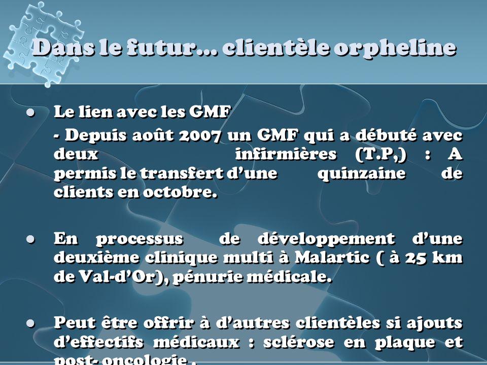Dans le futur… clientèle orpheline Le lien avec les GMF - Depuis août 2007 un GMF qui a débuté avec deux infirmières (T.P,) : A permis le transfert du