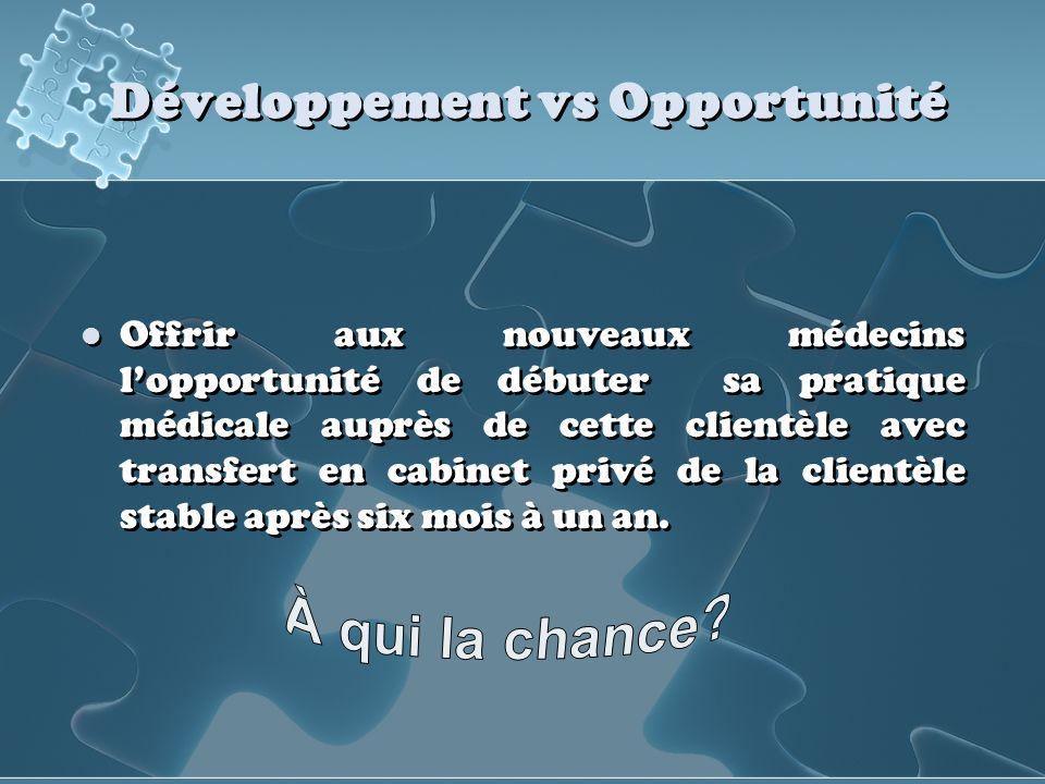 Développement vs Opportunité Offrir aux nouveaux médecins lopportunité de débuter sa pratique médicale auprès de cette clientèle avec transfert en cab