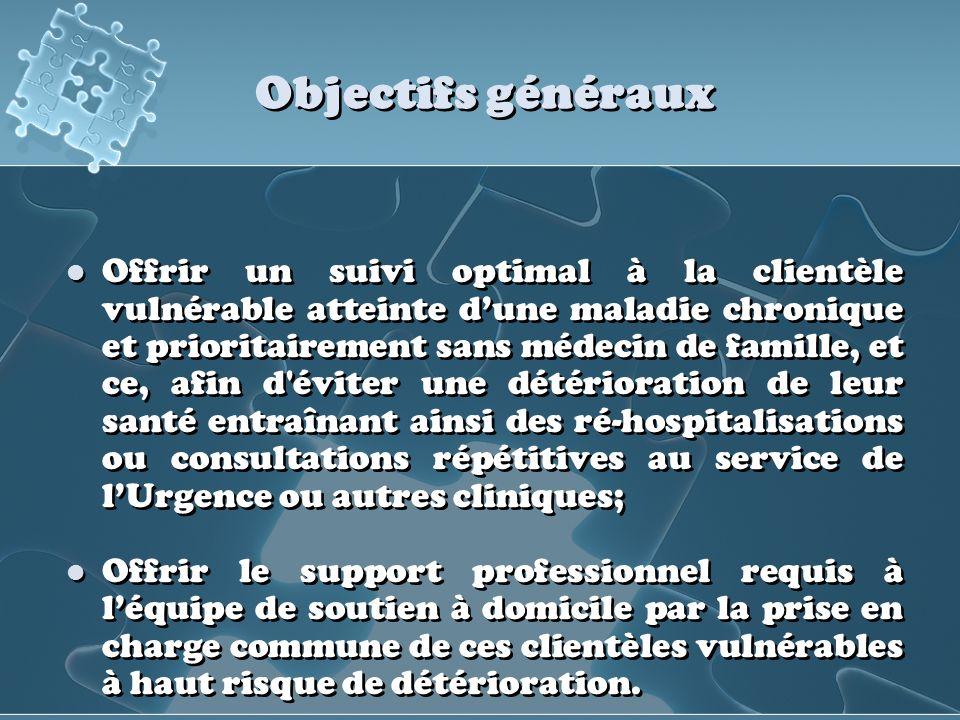 Objectifs généraux Offrir un suivi optimal à la clientèle vulnérable atteinte dune maladie chronique et prioritairement sans médecin de famille, et ce