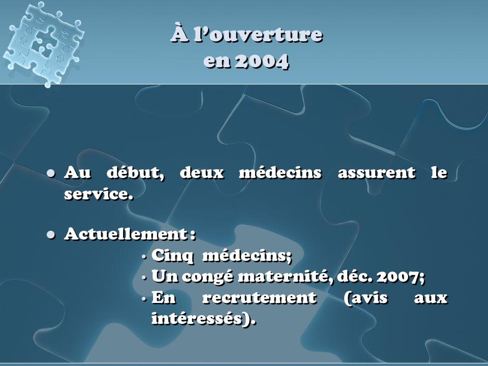 À louverture en 2004 Au début, deux médecins assurent le service. Actuellement : Cinq médecins; Un congé maternité, déc. 2007; En recrutement (avis au