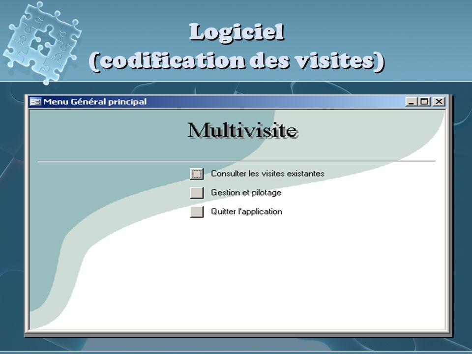 Logiciel (codification des visites)