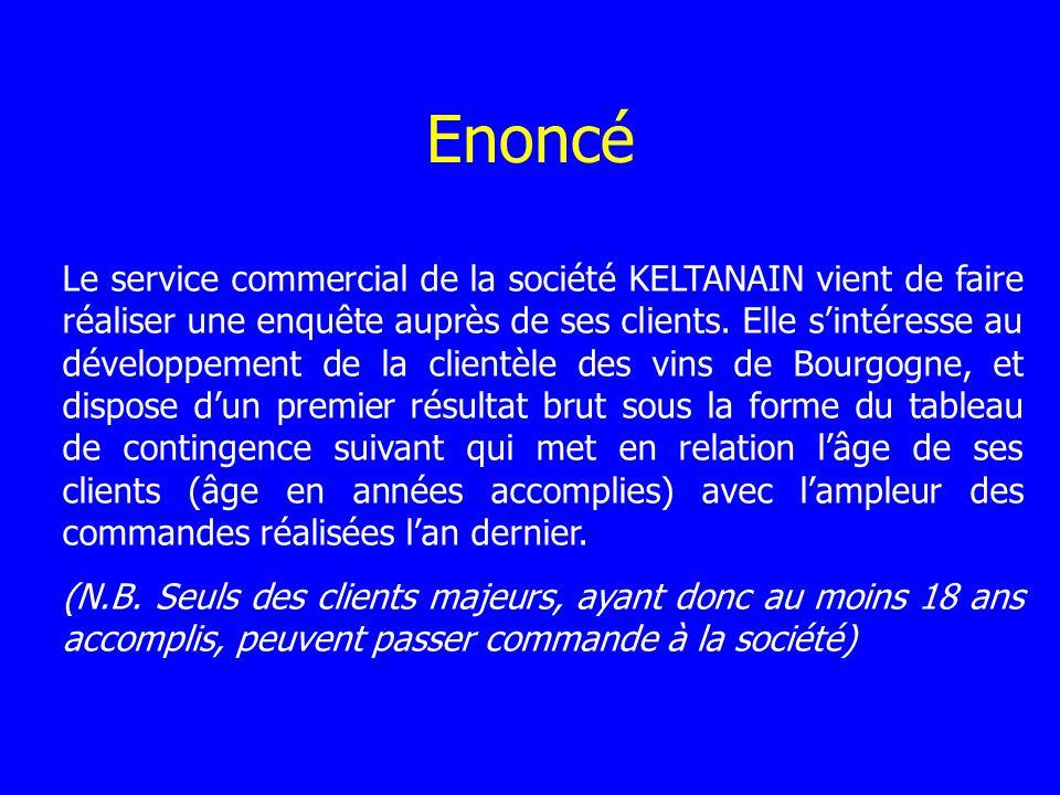 Enoncé Le service commercial de la société KELTANAIN vient de faire réaliser une enquête auprès de ses clients. Elle sintéresse au développement de la