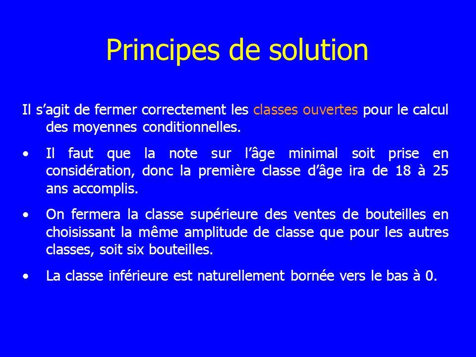 Principes de solution Il sagit de fermer correctement les classes ouvertes pour le calcul des moyennes conditionnelles. Il faut que la note sur lâge m