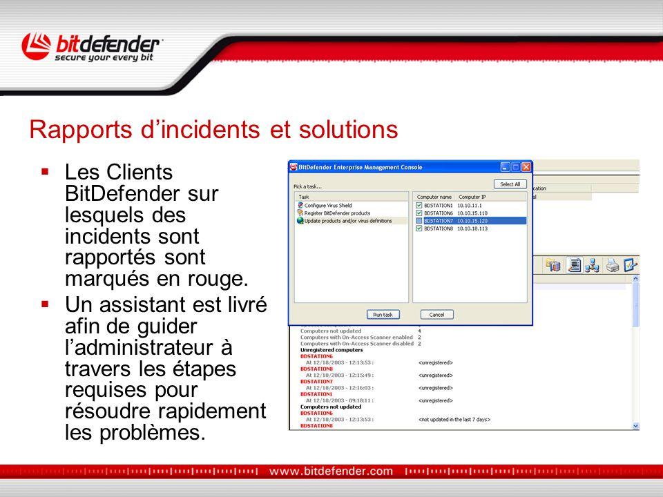 Les Clients BitDefender sur lesquels des incidents sont rapportés sont marqués en rouge.
