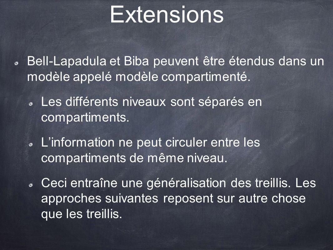 Extensions Bell-Lapadula et Biba peuvent être étendus dans un modèle appelé modèle compartimenté. Les différents niveaux sont séparés en compartiments