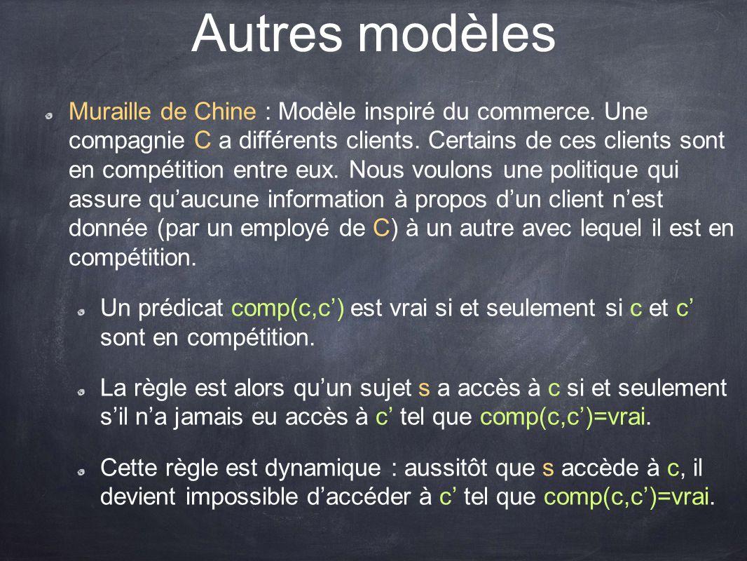 Autres modèles Muraille de Chine : Modèle inspiré du commerce. Une compagnie C a différents clients. Certains de ces clients sont en compétition entre