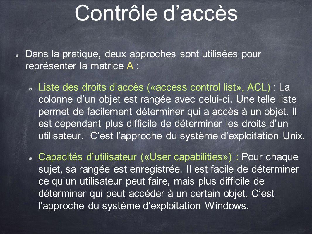 Contrôle daccès Dans la pratique, deux approches sont utilisées pour représenter la matrice A : Liste des droits daccès («access control list», ACL) :