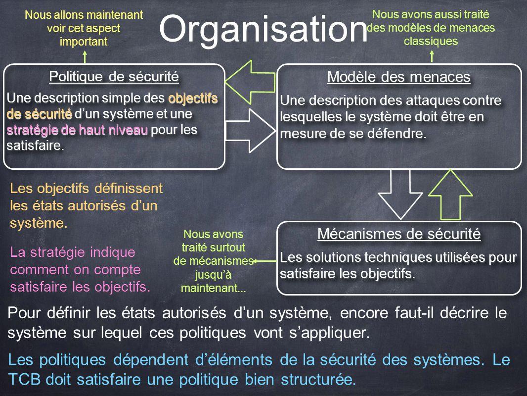 Organisation Politique de sécurité Une description simple des objectifs de sécurité dun système et une stratégie de haut niveau pour les satisfaire. P