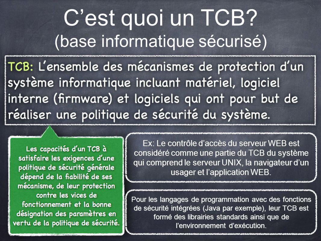 Cest quoi un TCB? (base informatique sécurisé) Ex: Le contrôle daccès du serveur WEB est considéré comme une partie du TCB du système qui comprend le