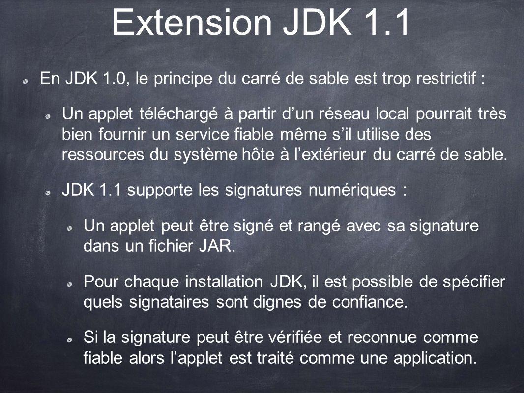 Extension JDK 1.1 En JDK 1.0, le principe du carré de sable est trop restrictif : Un applet téléchargé à partir dun réseau local pourrait très bien fo