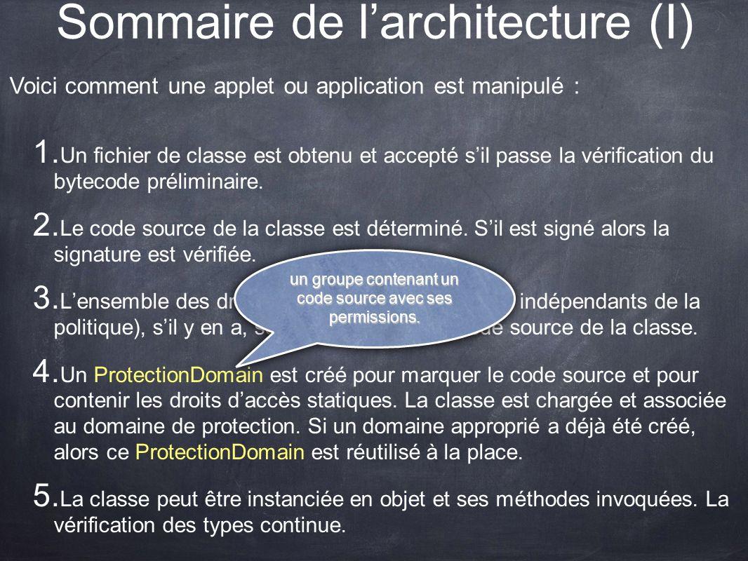 Sommaire de larchitecture (I) 1. Un fichier de classe est obtenu et accepté sil passe la vérification du bytecode préliminaire. 2. Le code source de l