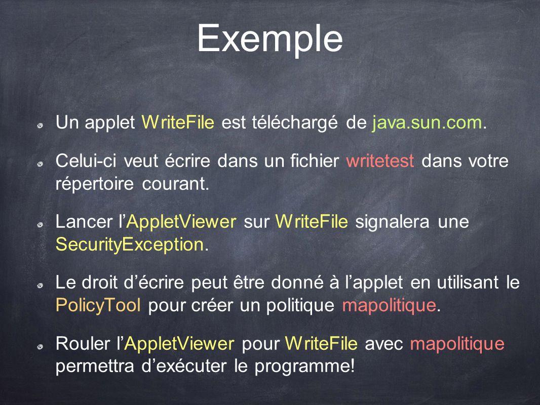 Exemple Un applet WriteFile est téléchargé de java.sun.com. Celui-ci veut écrire dans un fichier writetest dans votre répertoire courant. Lancer lAppl