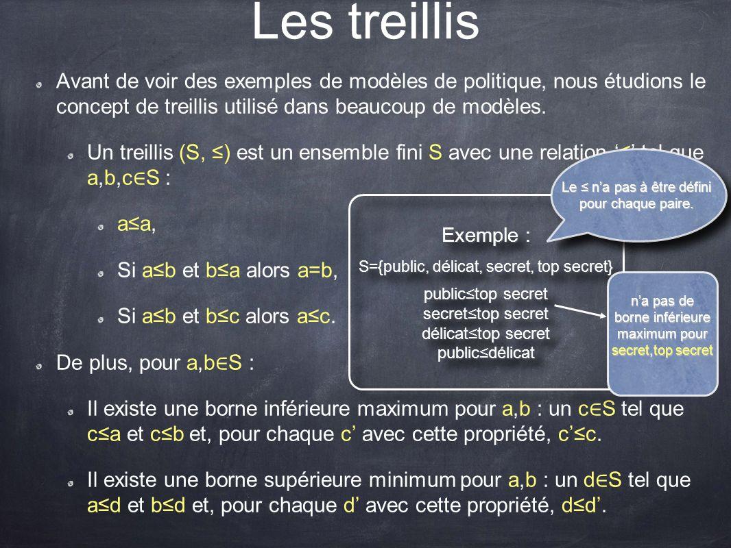 Les treillis Avant de voir des exemples de modèles de politique, nous étudions le concept de treillis utilisé dans beaucoup de modèles. Un treillis (S