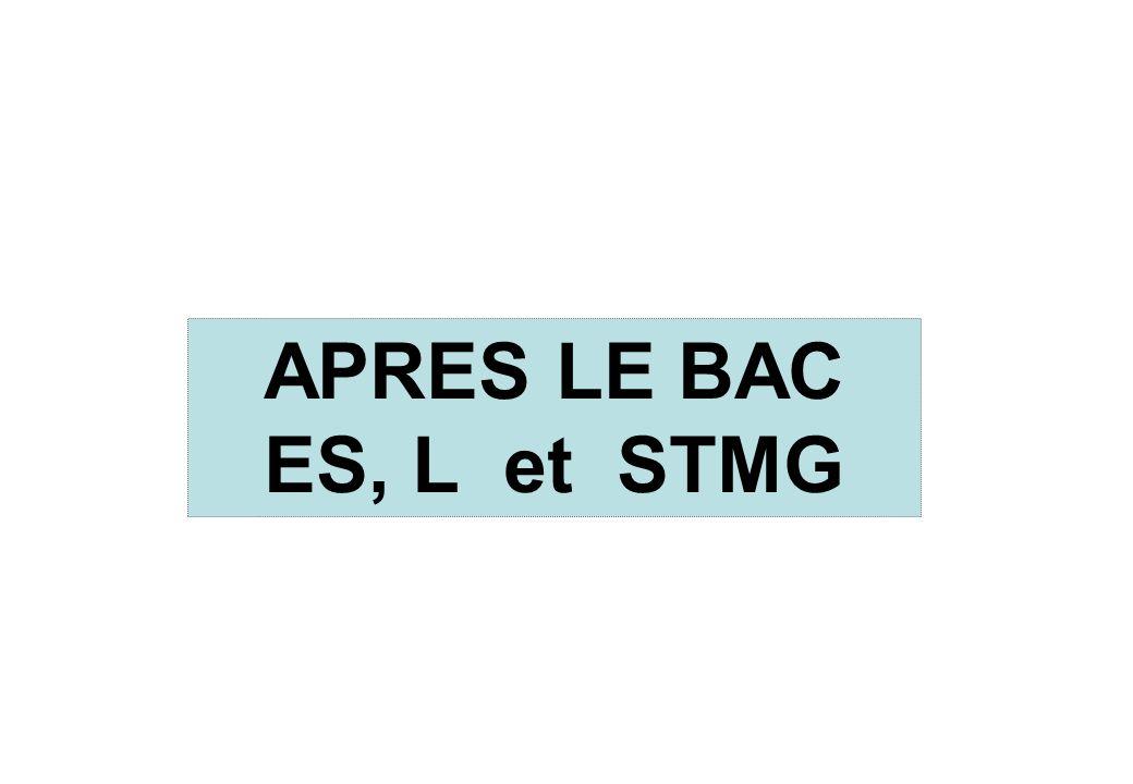 LICENCES GENERALISTES en lien avec les spécialités du Bac STMG LICENCE A.E.S.