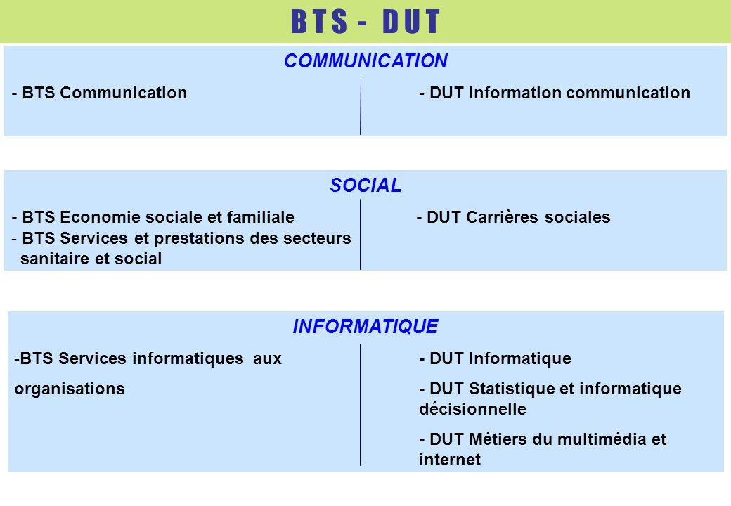 SOCIAL - BTS Economie sociale et familiale- DUT Carrières sociales - BTS Services et prestations des secteurs sanitaire et social COMMUNICATION - BTS